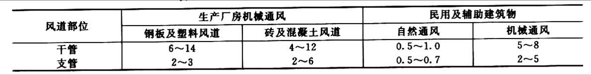 电路 电路图 电子 原理图 1190_152