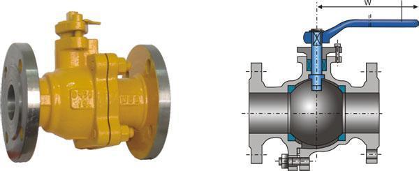 进口燃气专用球阀||进口燃气管道专用球阀图片