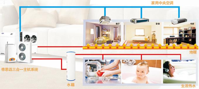 别墅·公寓三合一地源空气源热泵系统