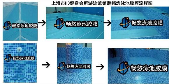 钢结构泳池胶膜铺装流程图