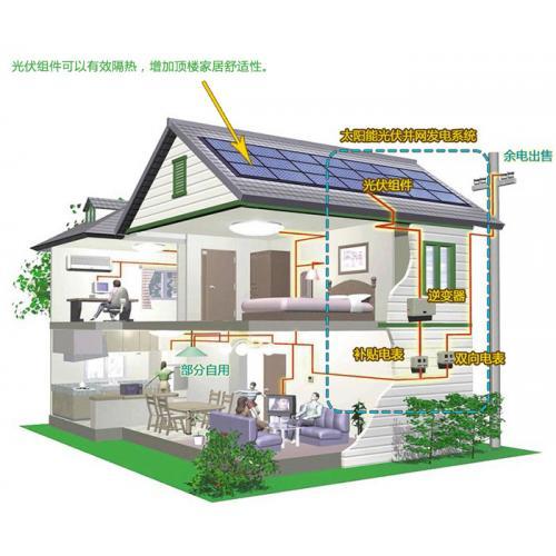 零账单采暖 太阳能新能源 自家房顶能挣钱