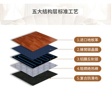 三顺暖润碳晶地暖垫